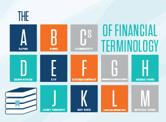 The ABCs of Financial Terminology