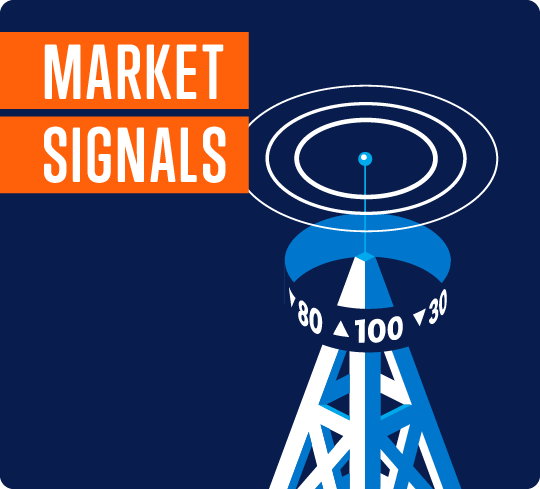 market signals podcast